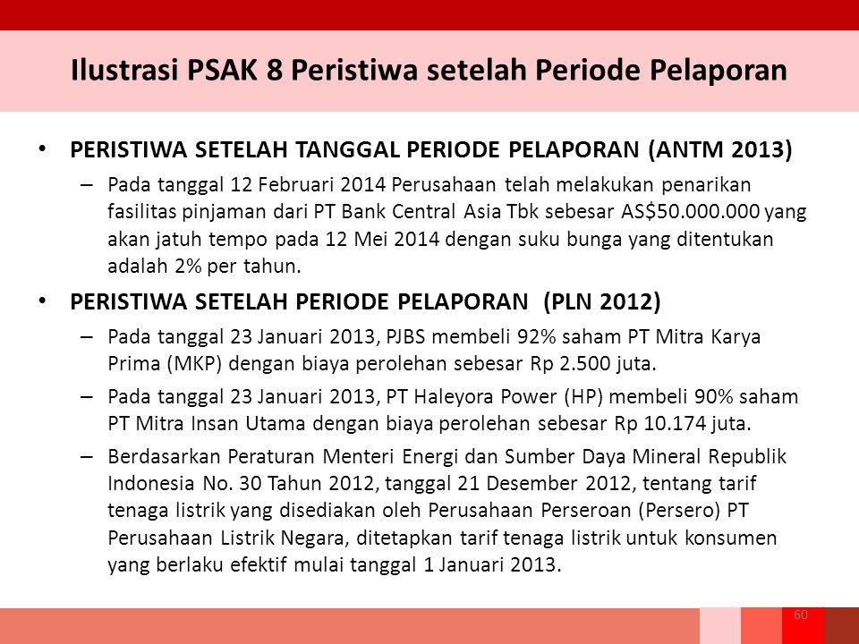 Ilustrasi PSAK 8 Peristiwa setelah Periode Pelaporan PERISTIWA SETELAH TANGGAL PERIODE PELAPORAN (ANTM 2013) – Pada tanggal 12 Februari 2014 Perusahaan telah melakukan penarikan fasilitas pinjaman dari PT Bank Central Asia Tbk sebesar AS$50.000.000 yang akan jatuh tempo pada 12 Mei 2014 dengan suku bunga yang ditentukan adalah 2% per tahun.
