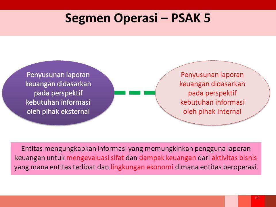 Segmen Operasi – PSAK 5 64 Entitas mengungkapkan informasi yang memungkinkan pengguna laporan keuangan untuk mengevaluasi sifat dan dampak keuangan dari aktivitas bisnis yang mana entitas terlibat dan lingkungan ekonomi dimana entitas beroperasi.