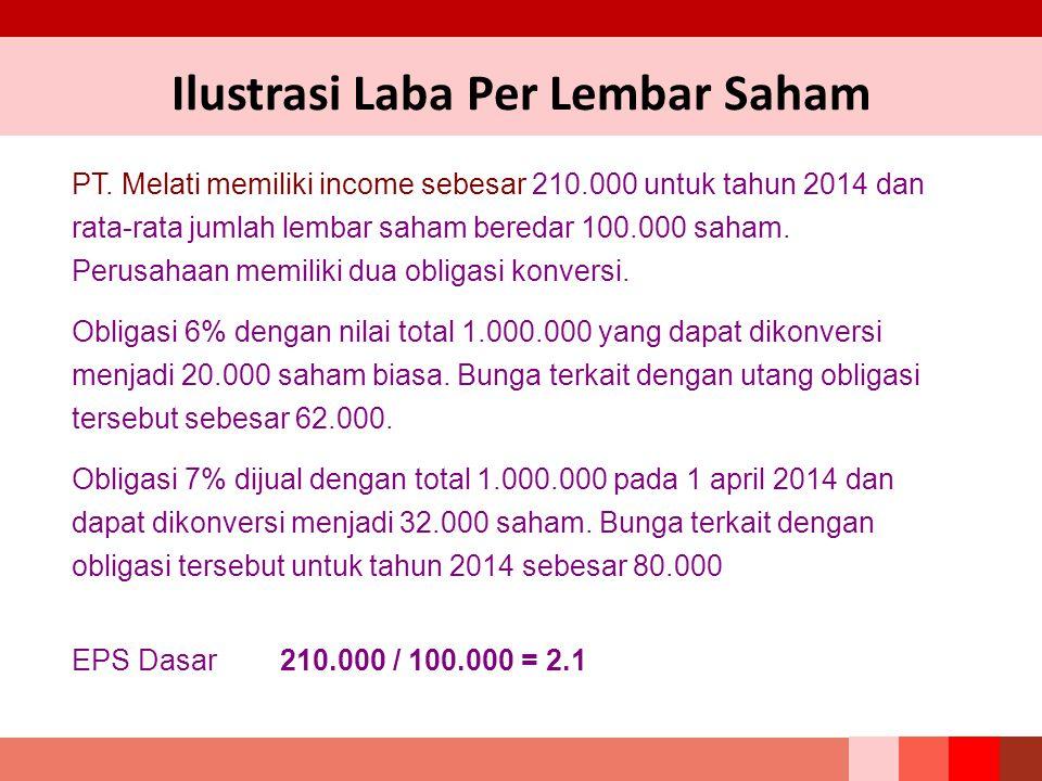 PT. Melati memiliki income sebesar 210.000 untuk tahun 2014 dan rata-rata jumlah lembar saham beredar 100.000 saham. Perusahaan memiliki dua obligasi