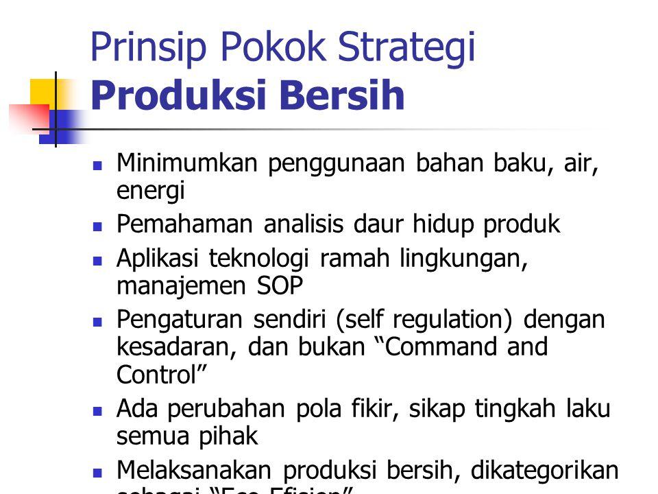 Prinsip Pokok Strategi Produksi Bersih Minimumkan penggunaan bahan baku, air, energi Pemahaman analisis daur hidup produk Aplikasi teknologi ramah lin