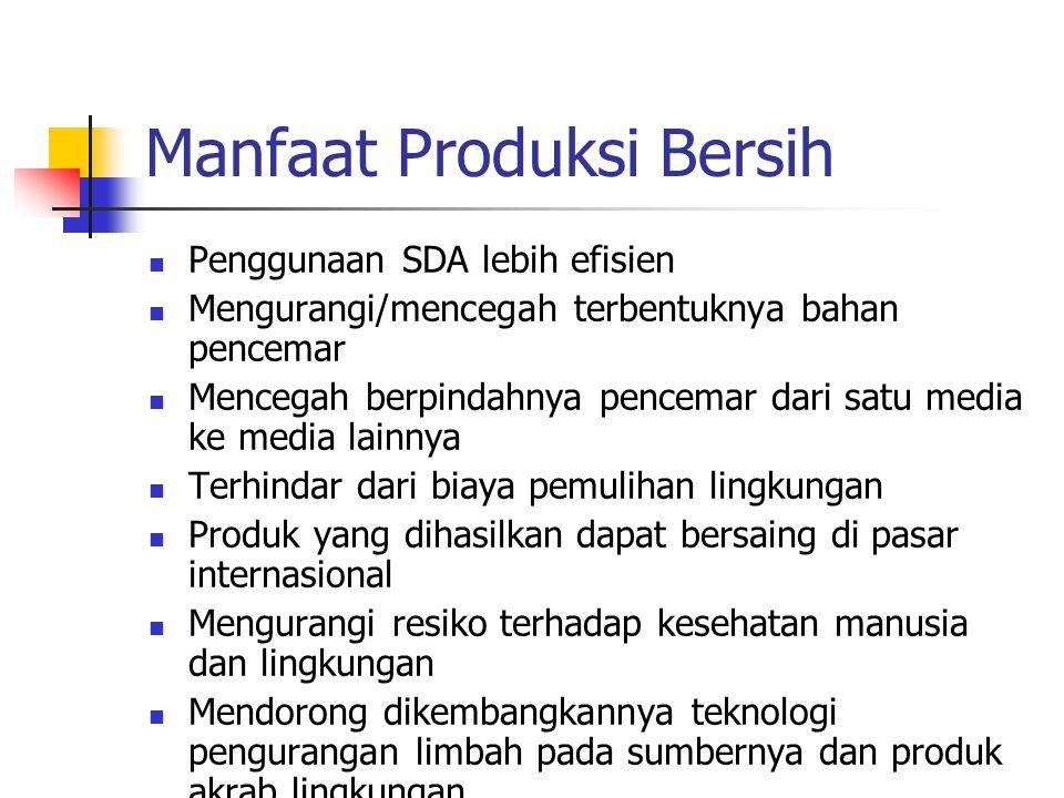Manfaat Produksi Bersih Penggunaan SDA lebih efisien Mengurangi/mencegah terbentuknya bahan pencemar Mencegah berpindahnya pencemar dari satu media ke