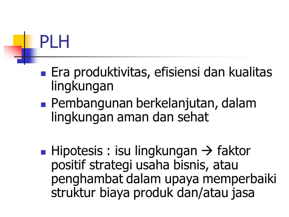 PLH Era produktivitas, efisiensi dan kualitas lingkungan Pembangunan berkelanjutan, dalam lingkungan aman dan sehat Hipotesis : isu lingkungan  faktor positif strategi usaha bisnis, atau penghambat dalam upaya memperbaiki struktur biaya produk dan/atau jasa