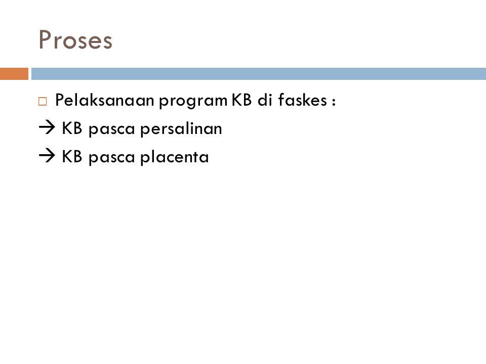 Proses  Pelaksanaan program KB di faskes :  KB pasca persalinan  KB pasca placenta