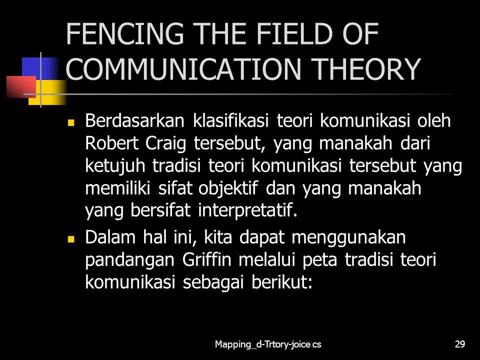 Mapping_d-Trtory-joice cs29 FENCING THE FIELD OF COMMUNICATION THEORY Berdasarkan klasifikasi teori komunikasi oleh Robert Craig tersebut, yang manaka