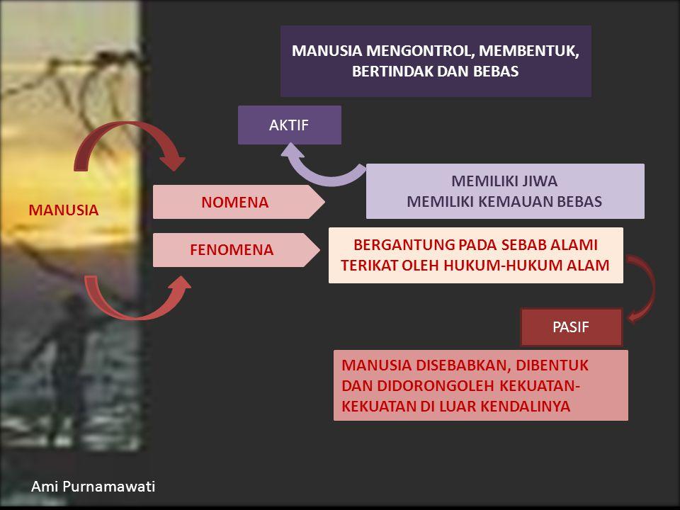 PASIF PERSPEKTIF ATAU PENDEKATAN OBJEKTIF BEHAVIORISTIK STRUKTURAL EMPIRIS POSITIVISTIK FUNGSIONALIS DEDUKTIF KUANTITATIF DETERMINISTIK MEKANISTIK KLASIK MAKRO LINIER Ami Purnamawati