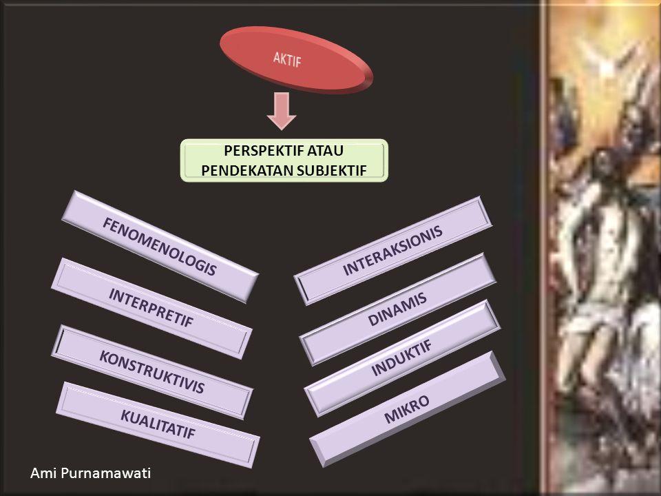 PERSPEKTIF ATAU PENDEKATAN SUBJEKTIF FENOMENOLOGIS INTERPRETIF KONSTRUKTIVIS KUALITATIF INDUKTIF INTERAKSIONIS DINAMIS MIKRO Ami Purnamawati
