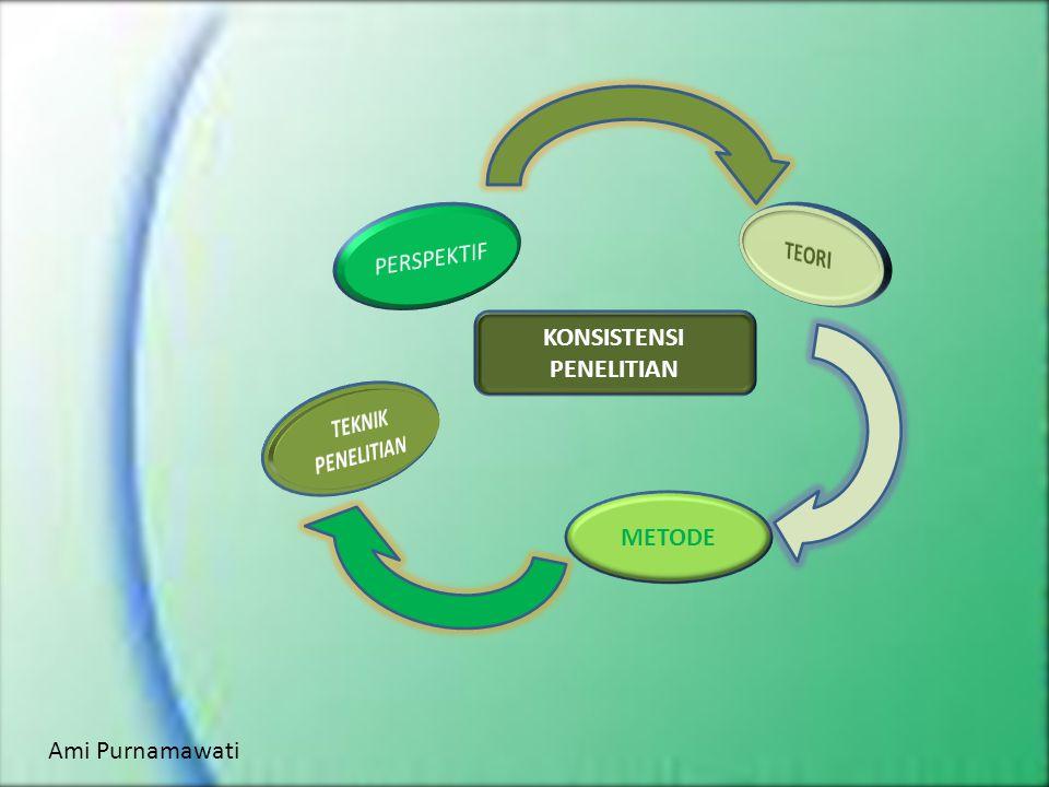 METODE KONSISTENSI PENELITIAN Ami Purnamawati