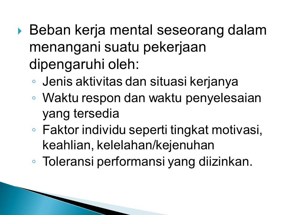  Beban kerja mental seseorang dalam menangani suatu pekerjaan dipengaruhi oleh: ◦ Jenis aktivitas dan situasi kerjanya ◦ Waktu respon dan waktu penye