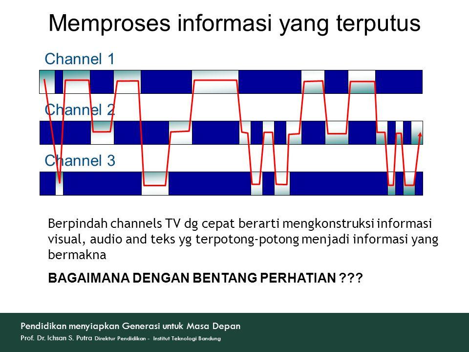 Channel 1 Channel 2 Channel 3 Berpindah channels TV dg cepat berarti mengkonstruksi informasi visual, audio and teks yg terpotong-potong menjadi informasi yang bermakna BAGAIMANA DENGAN BENTANG PERHATIAN ??.
