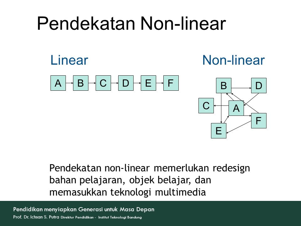 Pendekatan Non-linear Linear BCAEFD Non-linear B C A E F D Pendekatan non-linear memerlukan redesign bahan pelajaran, objek belajar, dan memasukkan teknologi multimedia Pendidikan menyiapkan Generasi untuk Masa Depan Prof.
