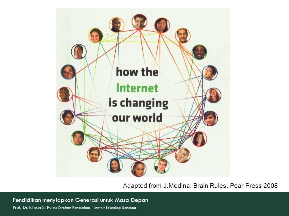 Adapted from J.Medina: Brain Rules, Pear Press 2008 Pendidikan menyiapkan Generasi untuk Masa Depan Prof.