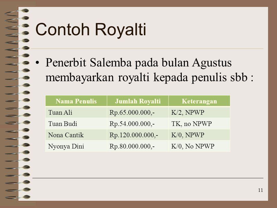 Contoh Royalti Penerbit Salemba pada bulan Agustus membayarkan royalti kepada penulis sbb : 11 Nama PenulisJumlah RoyaltiKeterangan Tuan AliRp.65.000.000,-K/2, NPWP Tuan BudiRp.54.000.000,-TK, no NPWP Nona CantikRp.120.000.000,-K/0, NPWP Nyonya DiniRp.80.000.000,-K/0, No NPWP