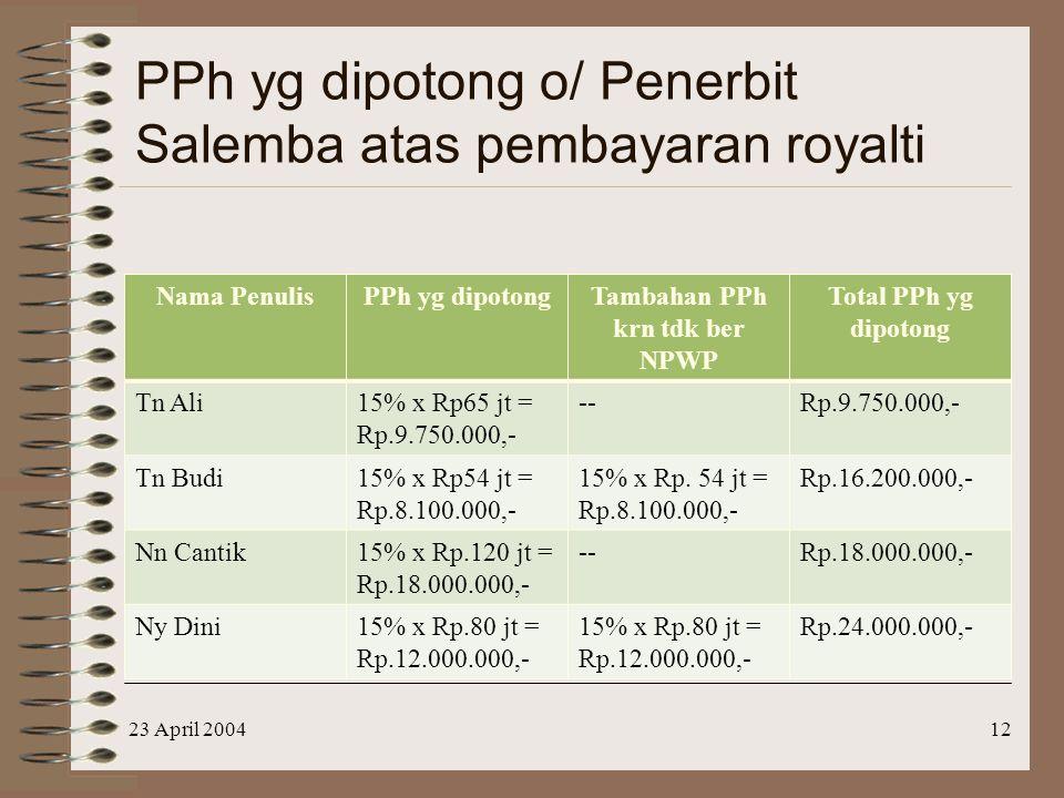 PPh yg dipotong o/ Penerbit Salemba atas pembayaran royalti Nama PenulisPPh yg dipotongTambahan PPh krn tdk ber NPWP Total PPh yg dipotong Tn Ali15% x Rp65 jt = Rp.9.750.000,- --Rp.9.750.000,- Tn Budi15% x Rp54 jt = Rp.8.100.000,- 15% x Rp.