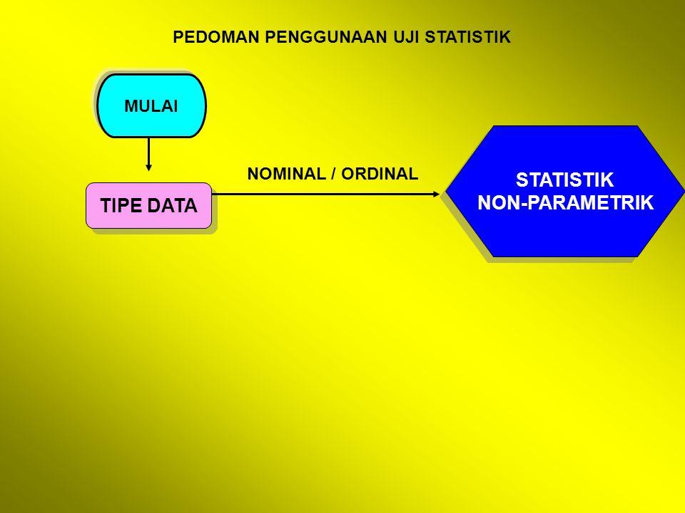 PEDOMAN PENGGUNAAN UJI STATISTIK MULAI TIPE DATA STATISTIK NON-PARAMETRIK STATISTIK NON-PARAMETRIK NOMINAL / ORDINAL