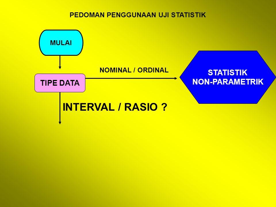 PEDOMAN PENGGUNAAN UJI STATISTIK MULAI TIPE DATA STATISTIK NON-PARAMETRIK NOMINAL / ORDINAL INTERVAL / RASIO ?