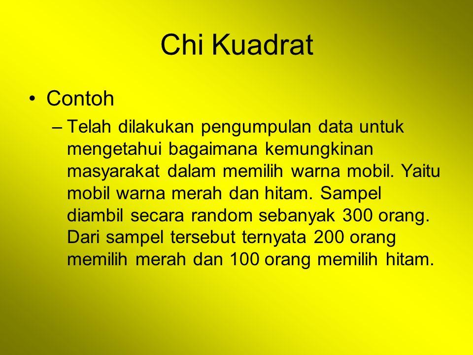 Chi Kuadrat Contoh –Telah dilakukan pengumpulan data untuk mengetahui bagaimana kemungkinan masyarakat dalam memilih warna mobil. Yaitu mobil warna me
