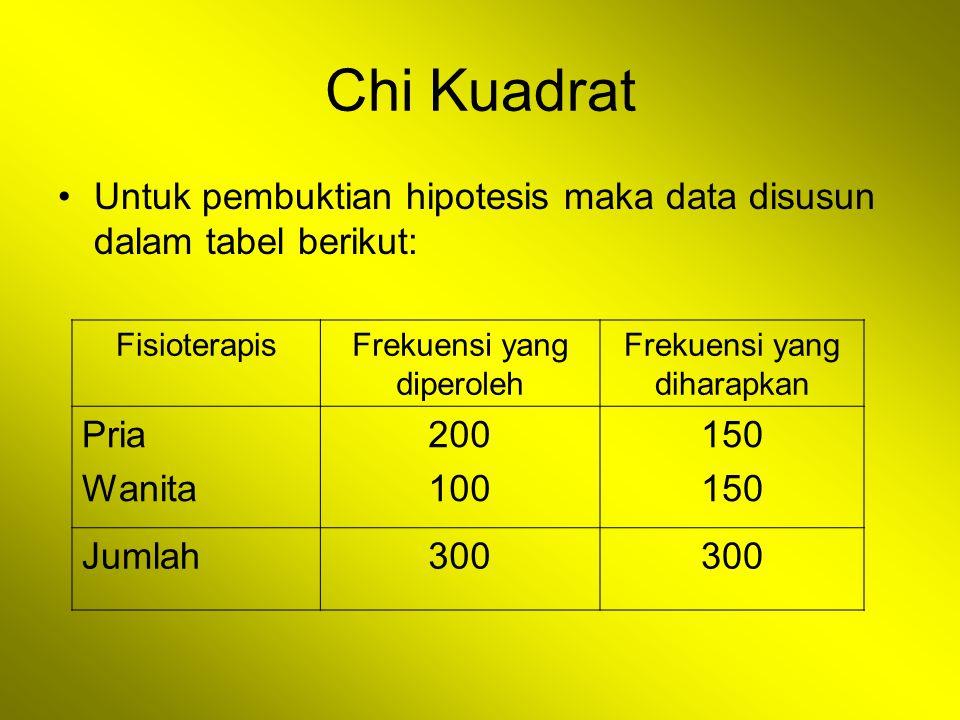Chi Kuadrat Untuk pembuktian hipotesis maka data disusun dalam tabel berikut: FisioterapisFrekuensi yang diperoleh Frekuensi yang diharapkan Pria Wani
