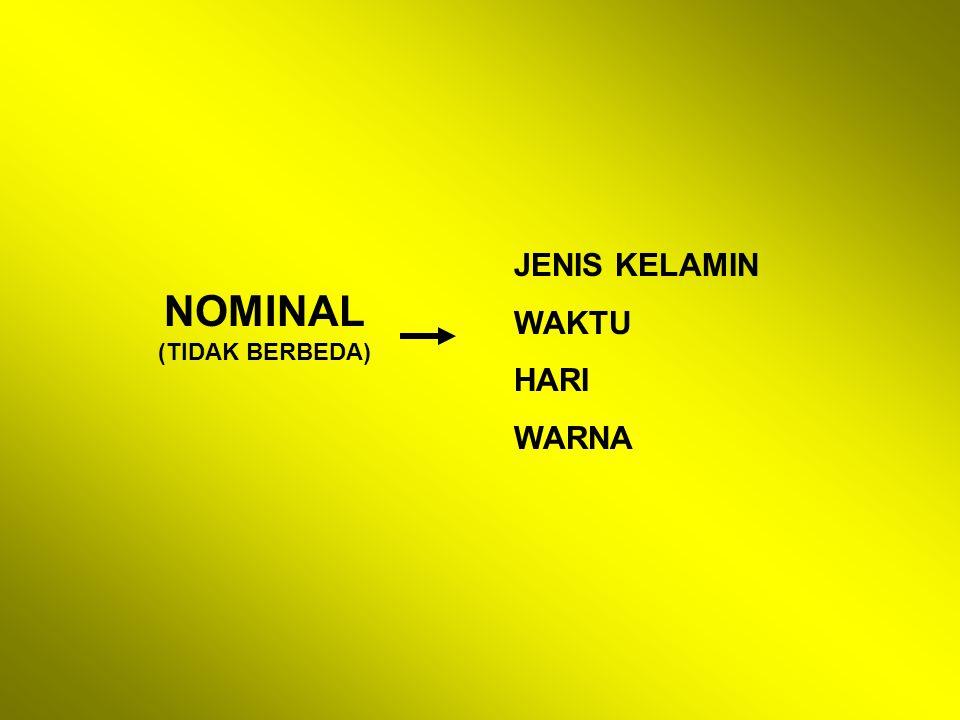 NOMINAL (TIDAK BERBEDA) JENIS KELAMIN WAKTU HARI WARNA