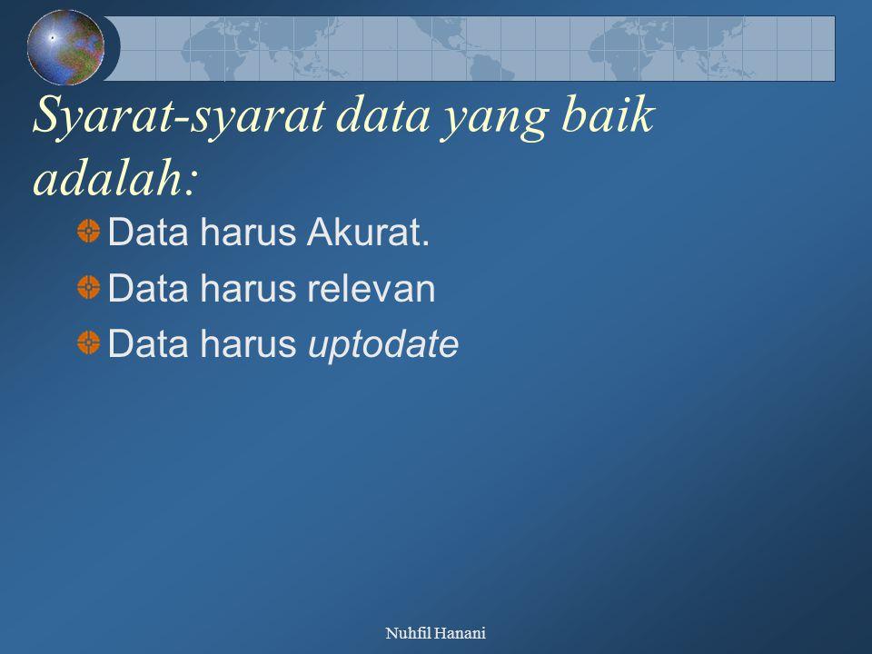 Nuhfil Hanani Syarat-syarat data yang baik adalah: Data harus Akurat. Data harus relevan Data harus uptodate