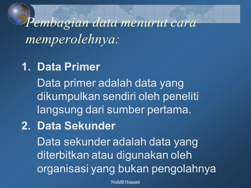 Nuhfil Hanani Pembagian data menurut cara memperolehnya:  Data Primer Data primer adalah data yang dikumpulkan sendiri oleh peneliti langsung dari s
