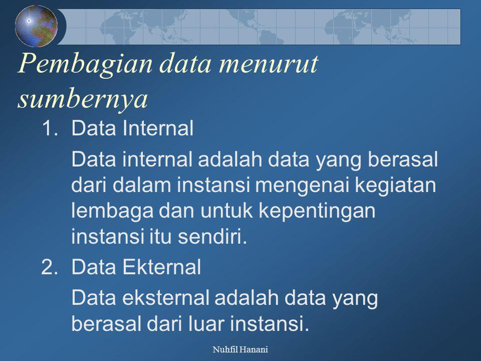 Nuhfil Hanani Pembagian data menurut waktu pengumpulannya  Data Time Series Data time series adalah data yang dikumpulkan dari waktu-kewaktu pada satu obyek dengan tujuan untuk menggambarkan perkembangan.