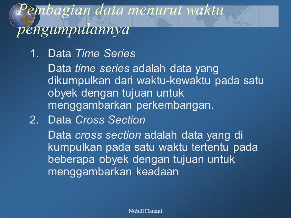 Nuhfil Hanani Pembagian data menurut waktu pengumpulannya  Data Time Series Data time series adalah data yang dikumpulkan dari waktu-kewaktu pada sa