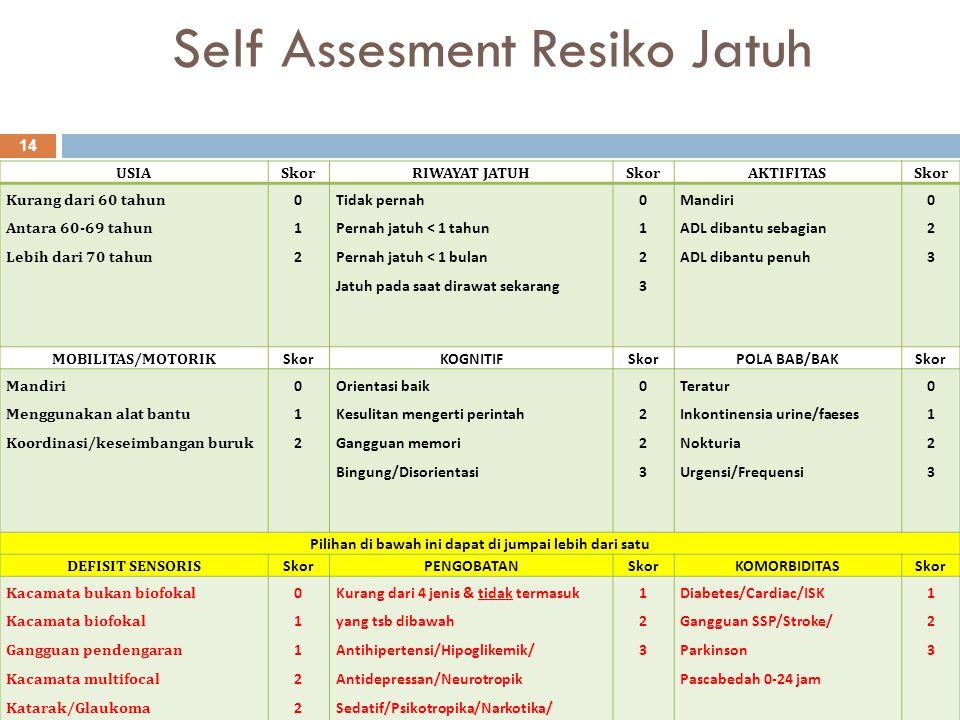 Self Assesment Resiko Jatuh 14 USIASkorRIWAYAT JATUHSkorAKTIFITASSkor Kurang dari 60 tahun Antara 60-69 tahun Lebih dari 70 tahun 012012 Tidak pernah