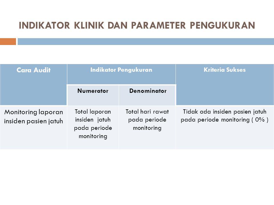 INDIKATOR KLINIK DAN PARAMETER PENGUKURAN Cara Audit Indikator PengukuranKriteria Sukses Numerator Denominator Monitoring laporan insiden pasien jatuh