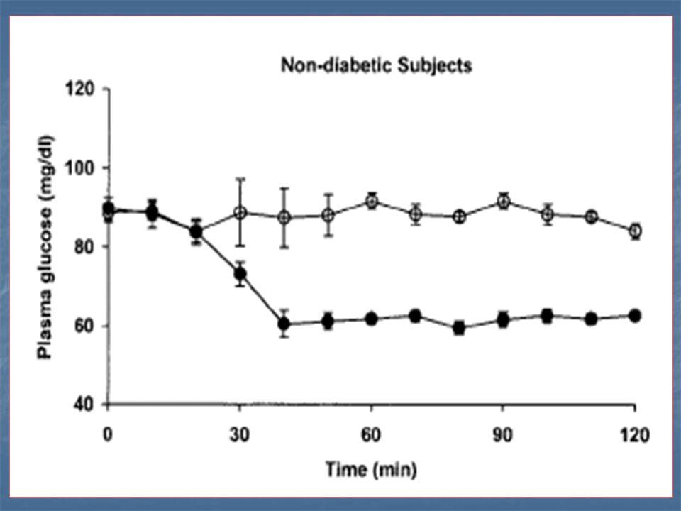 Effects of hormones on glycogen metabolism