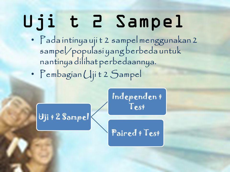 Uji T 2 Sampel