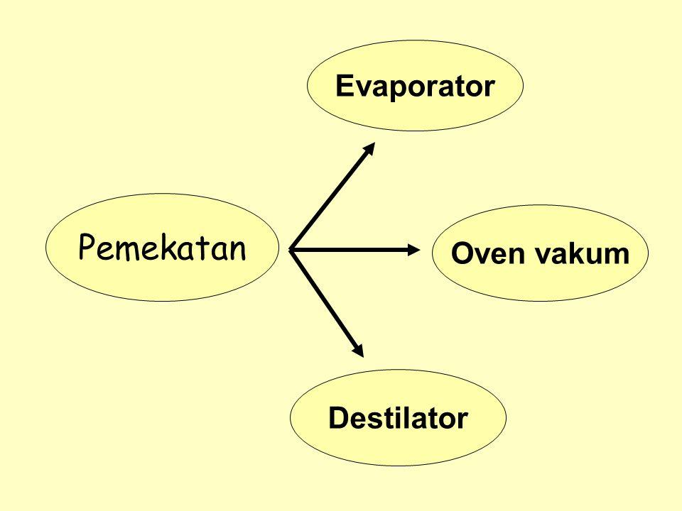 Pemekatan Evaporator Destilator Oven vakum