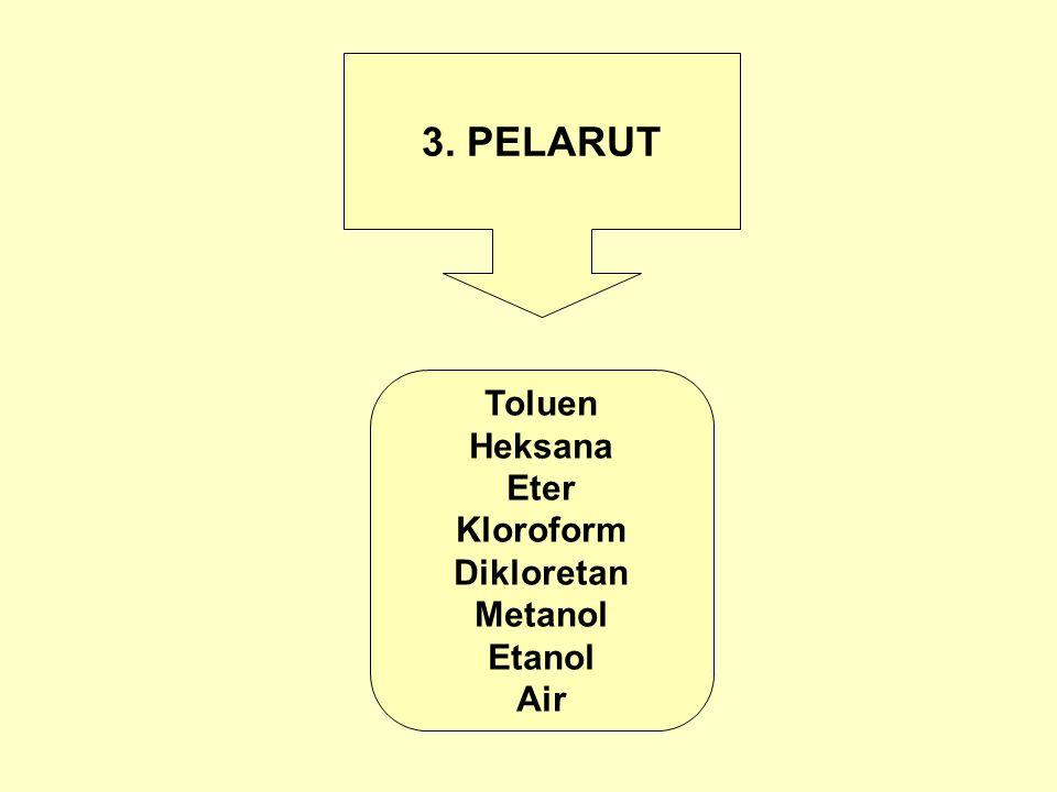 3. PELARUT Toluen Heksana Eter Kloroform Dikloretan Metanol Etanol Air