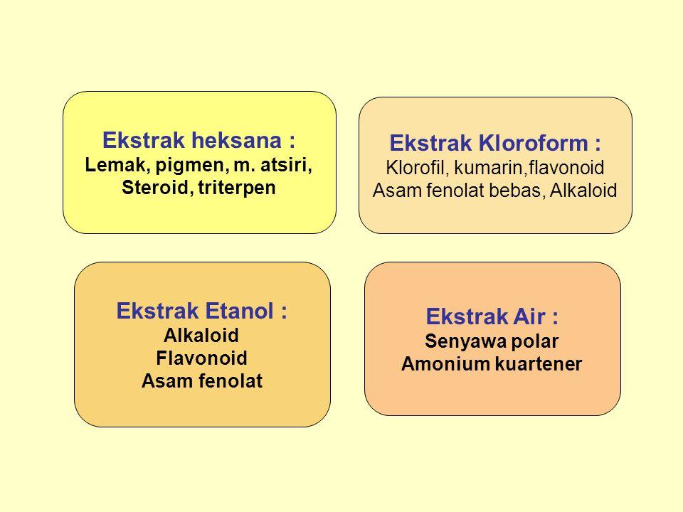 Ekstrak heksana : Lemak, pigmen, m.