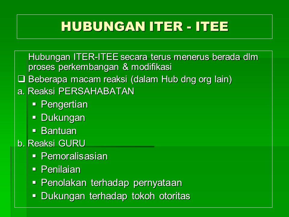 HUBUNGAN ITER - ITEE Hubungan ITER-ITEE secara terus menerus berada dlm proses perkembangan & modifikasi  Beberapa macam reaksi (dalam Hub dng org la