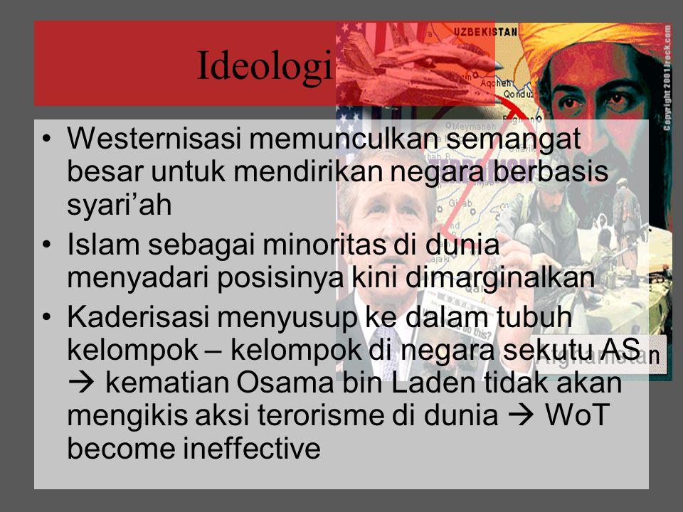 Ideologi Westernisasi memunculkan semangat besar untuk mendirikan negara berbasis syari'ah Islam sebagai minoritas di dunia menyadari posisinya kini d