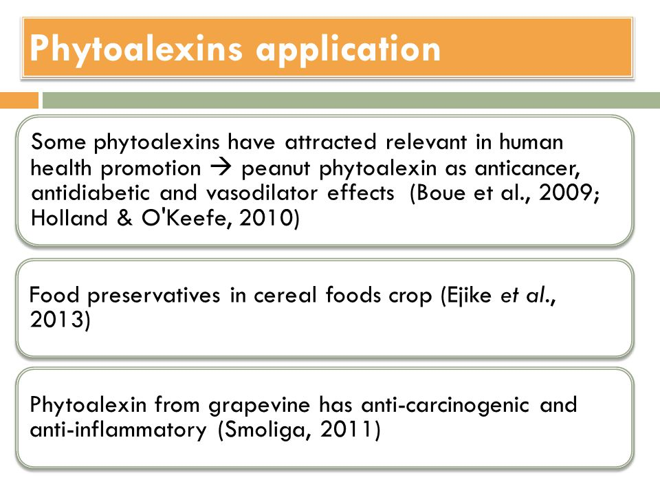 Phytoalexins application Some phytoalexins have attracted relevant in human health promotion  peanut phytoalexin as anticancer, antidiabetic and vaso