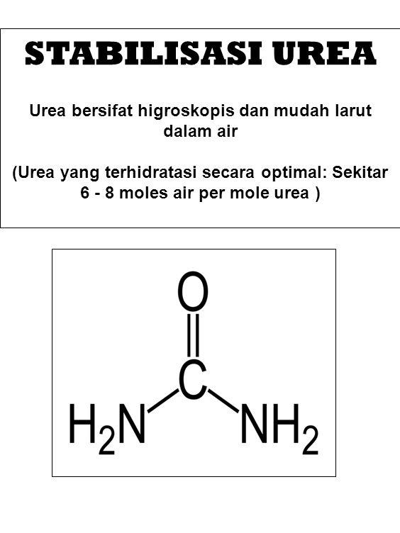STABILISASI UREA Urea bersifat higroskopis dan mudah larut dalam air (Urea yang terhidratasi secara optimal: Sekitar 6 - 8 moles air per mole urea )