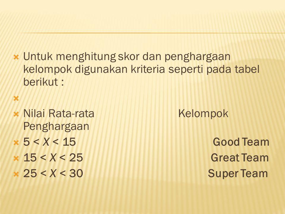 Untuk menghitung skor dan penghargaan kelompok digunakan kriteria seperti pada tabel berikut :   Nilai Rata-rata Kelompok Penghargaan  5 < X < 15 Good Team  15 < X < 25 Great Team  25 < X < 30 Super Team