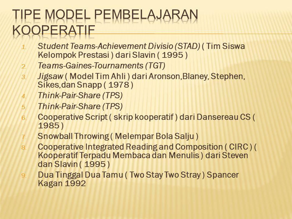 1. Student Teams-Achievement Divisio (STAD) ( Tim Siswa Kelompok Prestasi ) dari Slavin ( 1995 ) 2. Teams-Gaines-Tournaments (TGT) 3. Jigsaw ( Model T