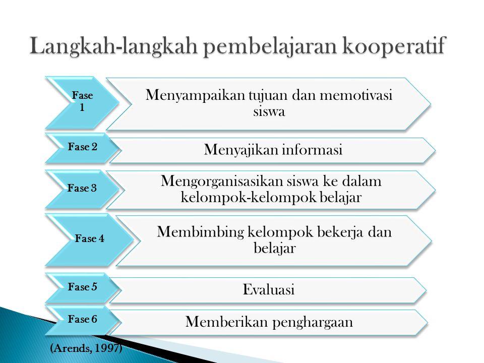 Fase 1 Menyampaikan tujuan dan memotivasi siswa Fase 2 Menyajikan informasi Fase 3 Mengorganisasikan siswa ke dalam kelompok-kelompok belajar Fase 4 M