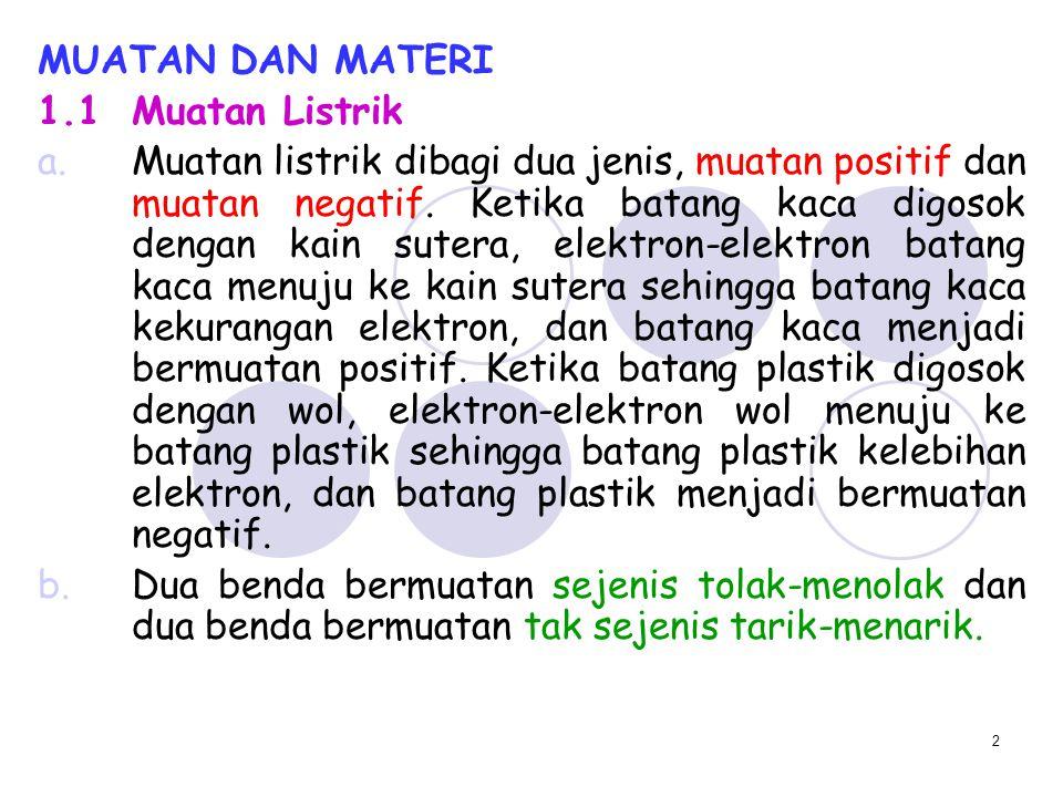 2 MUATAN DAN MATERI 1.1Muatan Listrik a.Muatan listrik dibagi dua jenis, muatan positif dan muatan negatif. Ketika batang kaca digosok dengan kain sut