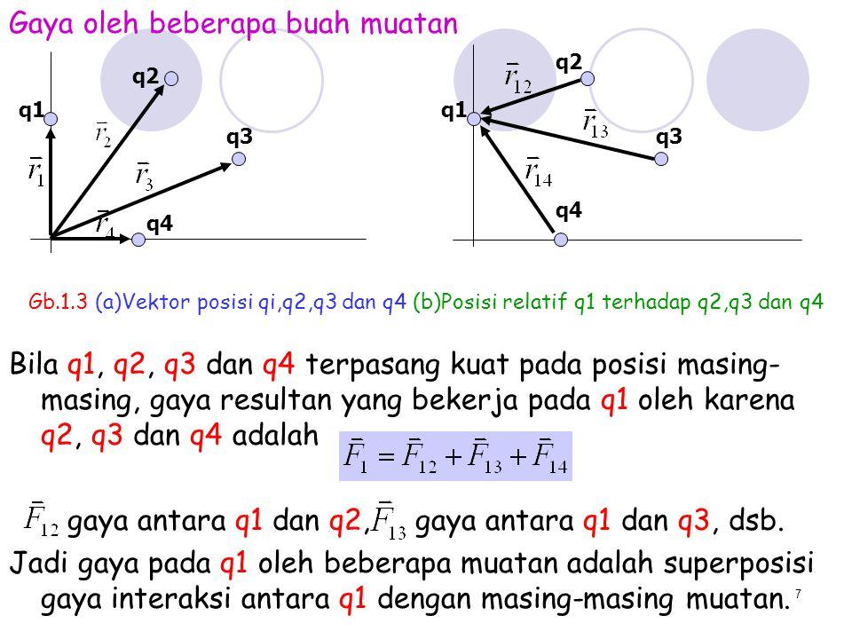 7 Gaya oleh beberapa buah muatan Gb.1.3 (a)Vektor posisi qi,q2,q3 dan q4 (b)Posisi relatif q1 terhadap q2,q3 dan q4 Bila q1, q2, q3 dan q4 terpasang k
