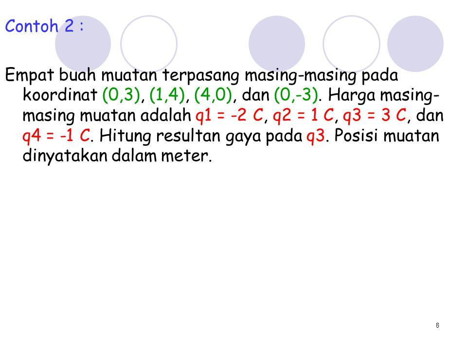 8 Contoh 2 : Empat buah muatan terpasang masing-masing pada koordinat (0,3), (1,4), (4,0), dan (0,-3). Harga masing- masing muatan adalah q1 = -2 C, q