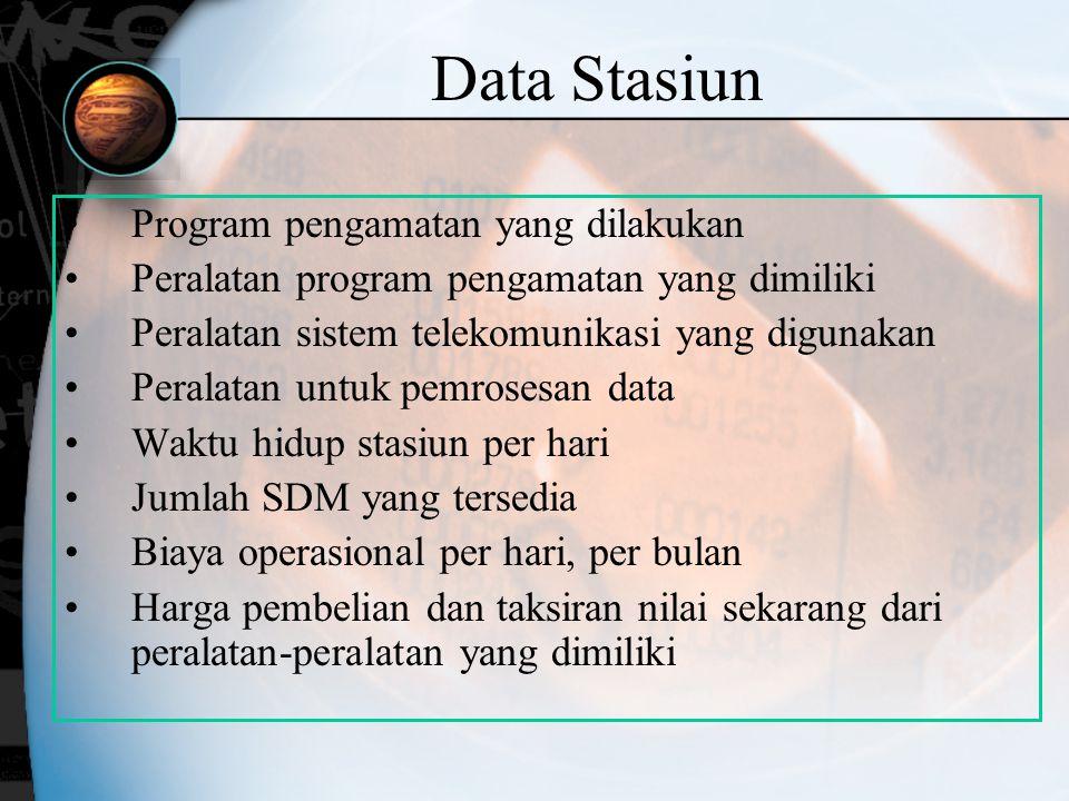 Data Stasiun Program pengamatan yang dilakukan Peralatan program pengamatan yang dimiliki Peralatan sistem telekomunikasi yang digunakan Peralatan unt