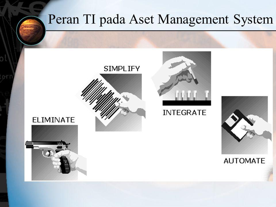 Peran TI dalam Pengelolaan Aset Kategori, jenis, jumlah Aset Perputaran asset Dokumentasi Customer Servicing Vendor Batch Plants Lokasi Penyimpanan Asset Account Authorisasi Asset