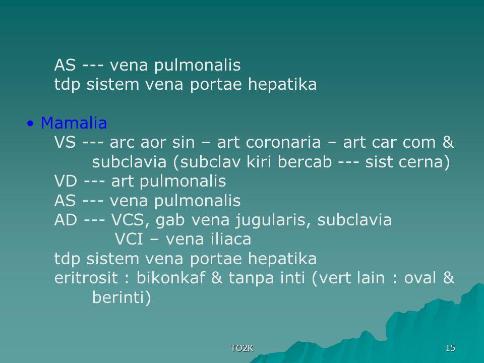 TO2K 15 AS --- vena pulmonalis tdp sistem vena portae hepatika Mamalia VS --- arc aor sin – art coronaria – art car com & subclavia (subclav kiri berc