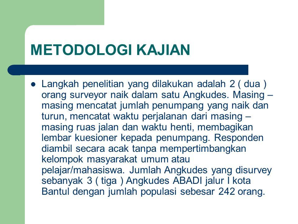 METODOLOGI KAJIAN Langkah penelitian yang dilakukan adalah 2 ( dua ) orang surveyor naik dalam satu Angkudes. Masing – masing mencatat jumlah penumpan