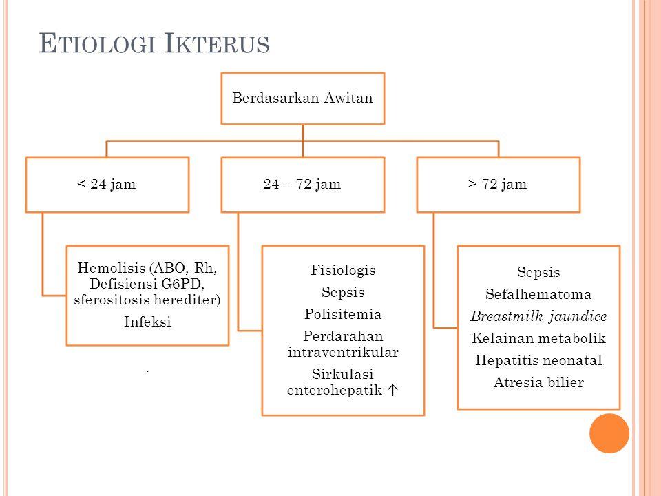 Berdasarkan Awitan < 24 jam Hemolisis (ABO, Rh, Defisiensi G6PD, sferositosis herediter) Infeksi - 24 – 72 jam Fisiologis Sepsis Polisitemia Perdarahan intraventrikular Sirkulasi enterohepatik ↑ > 72 jam Sepsis Sefalhematoma Breastmilk jaundice Kelainan metabolik Hepatitis neonatal Atresia bilier E TIOLOGI I KTERUS
