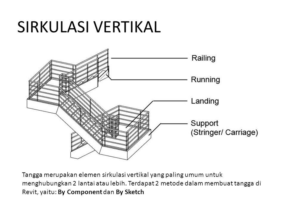 SIRKULASI VERTIKAL Tangga merupakan elemen sirkulasi vertikal yang paling umum untuk menghubungkan 2 lantai atau lebih. Terdapat 2 metode dalam membua