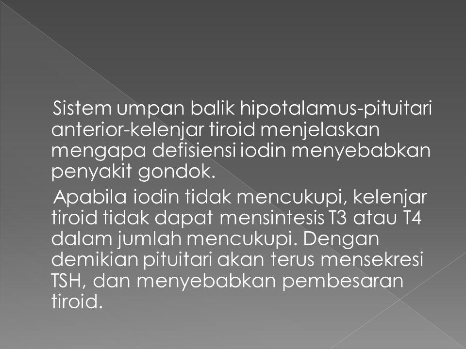 Sistem umpan balik hipotalamus-pituitari anterior-kelenjar tiroid menjelaskan mengapa defisiensi iodin menyebabkan penyakit gondok. Apabila iodin tida